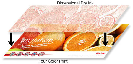 Dimensional Dry Ink